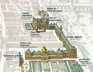 Tuileries_palace-Louvre_before_burning